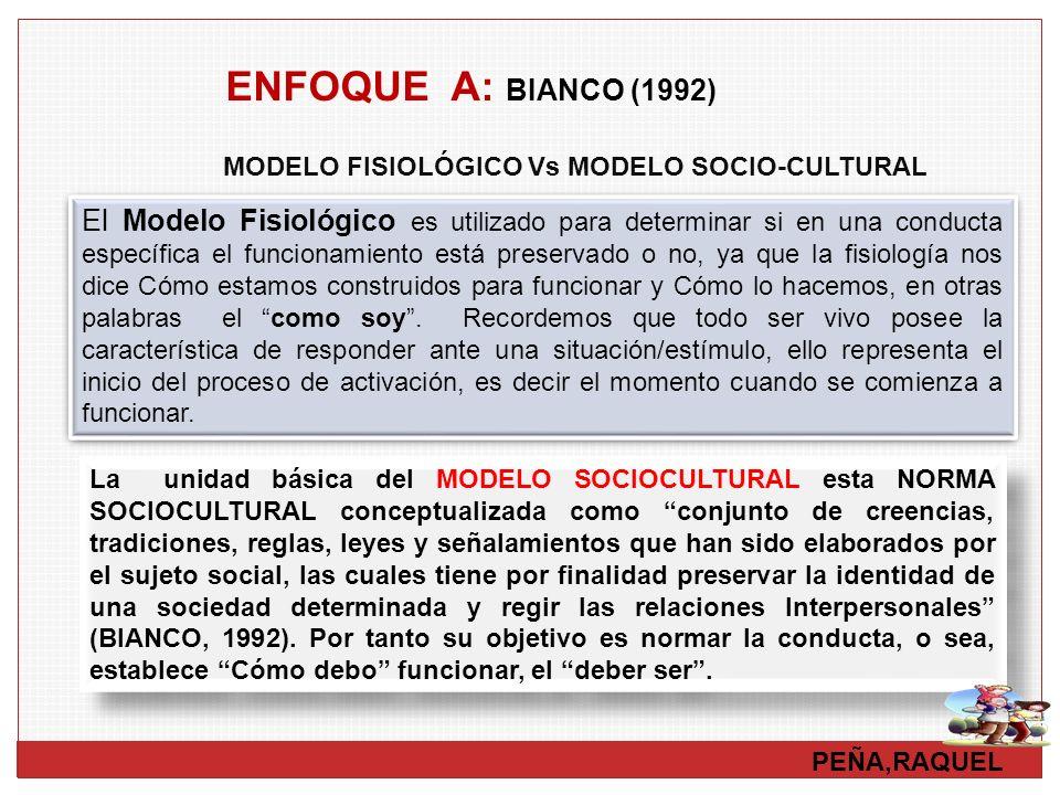 MODELO FISIOLÓGICO Vs MODELO SOCIO-CULTURAL