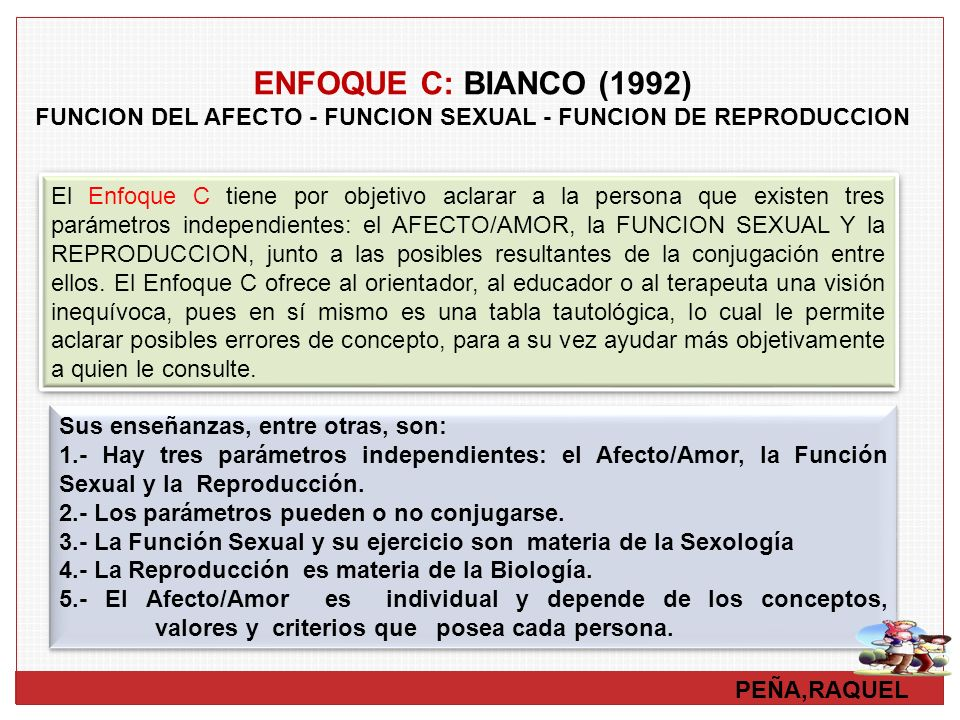 FUNCION DEL AFECTO - FUNCION SEXUAL - FUNCION DE REPRODUCCION