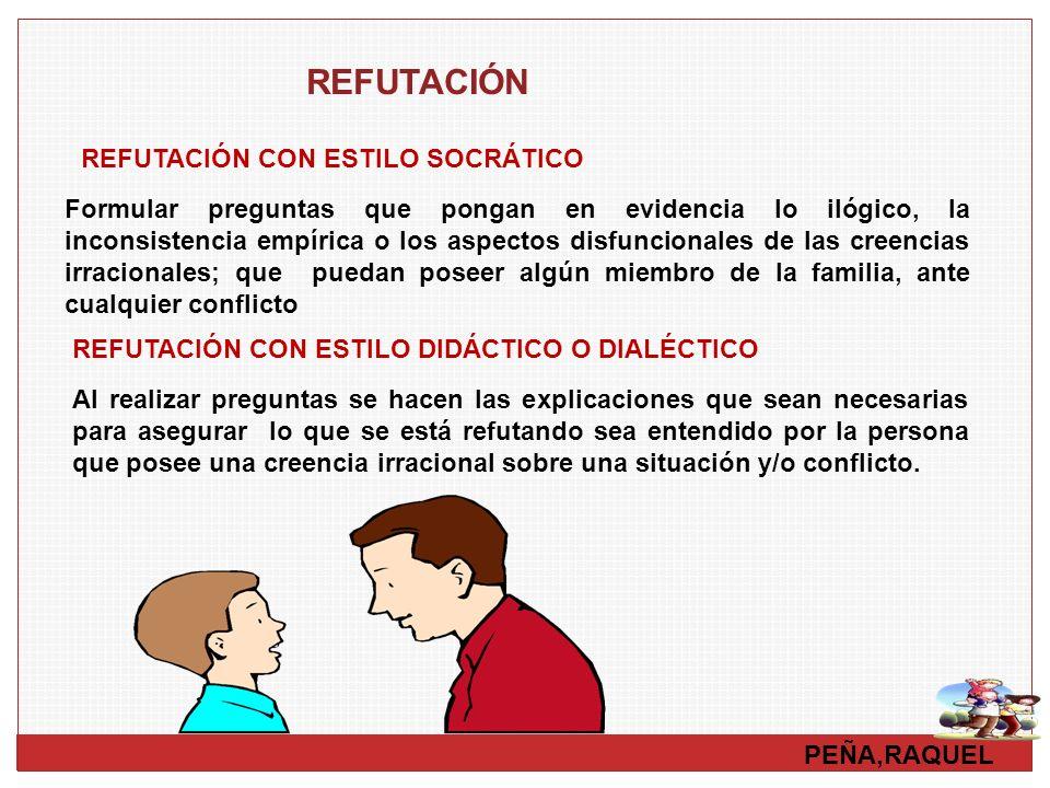 REFUTACIÓN REFUTACIÓN CON ESTILO SOCRÁTICO