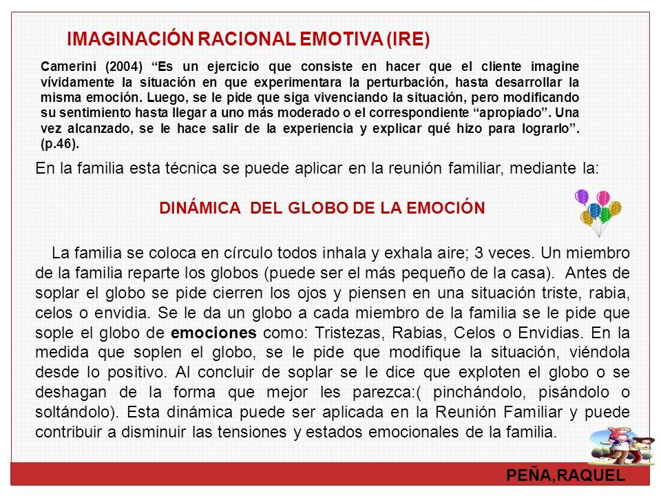 DINÁMICA DEL GLOBO DE LA EMOCIÓN