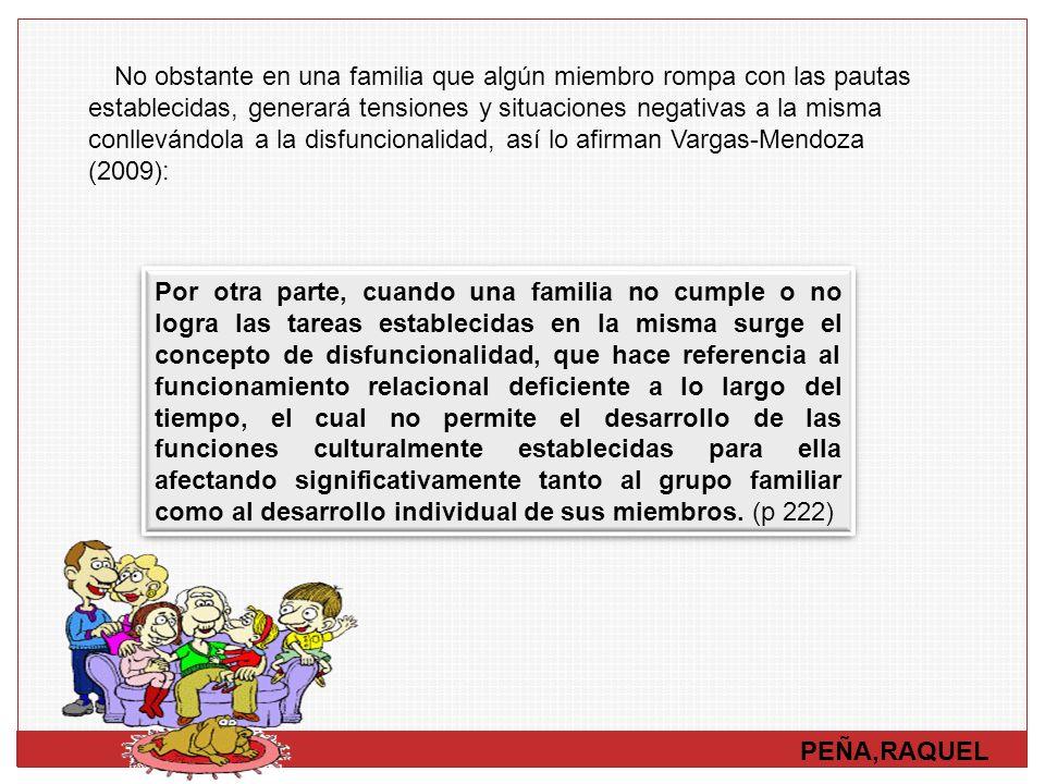 No obstante en una familia que algún miembro rompa con las pautas establecidas, generará tensiones y situaciones negativas a la misma conllevándola a la disfuncionalidad, así lo afirman Vargas-Mendoza (2009):