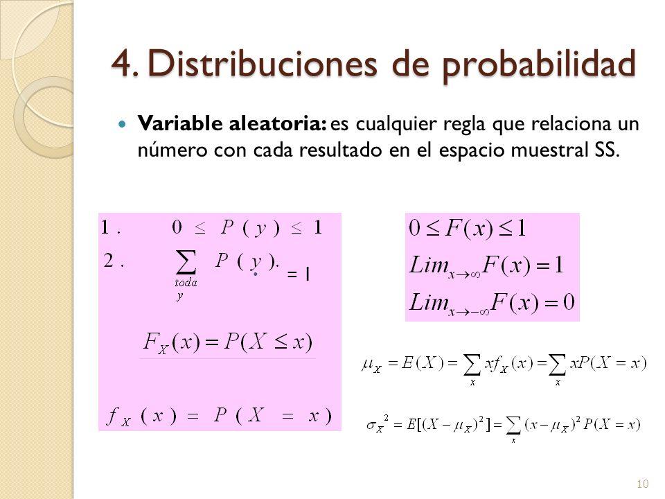 4. Distribuciones de probabilidad