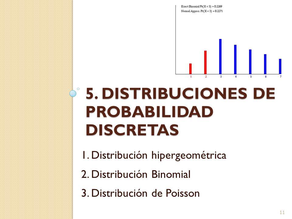 5. Distribuciones de probabilidad discretas