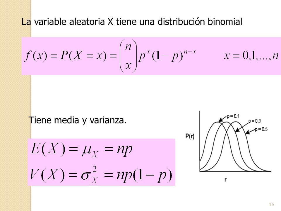La variable aleatoria X tiene una distribución binomial
