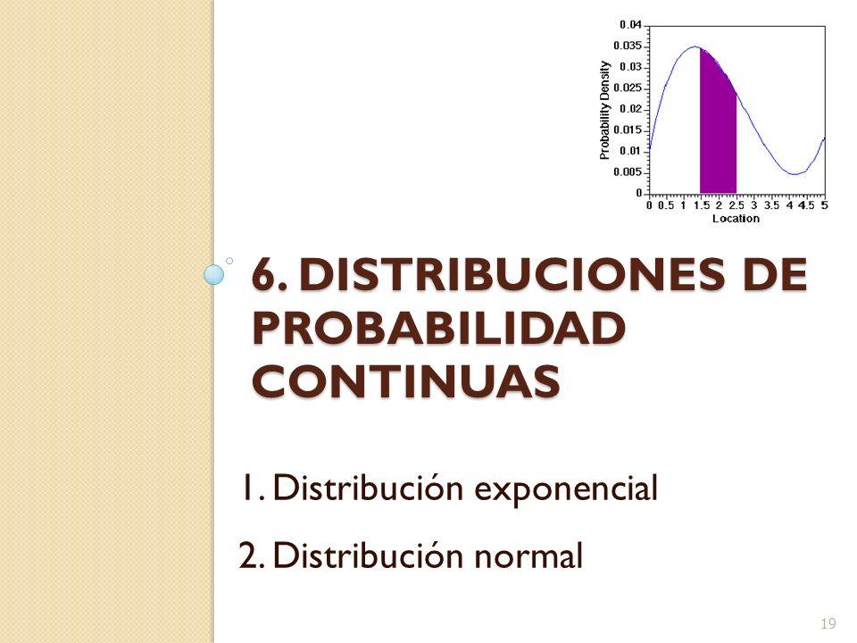 6. Distribuciones de probabilidad continuas
