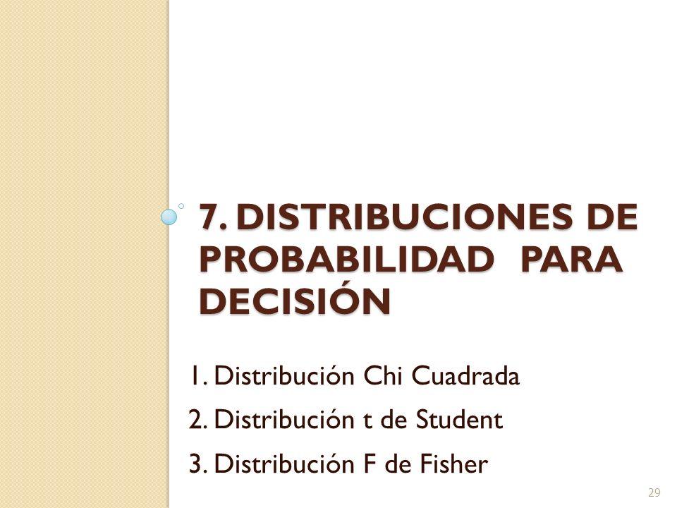 7. Distribuciones de probabilidad para decisión