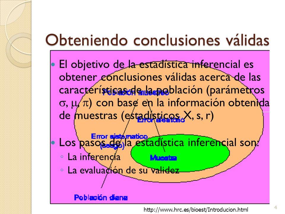 Obteniendo conclusiones válidas