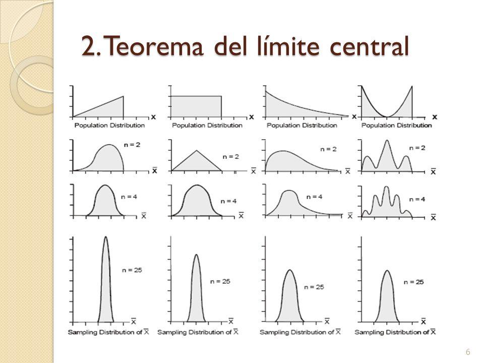 2. Teorema del límite central