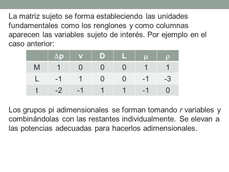 La matriz sujeto se forma estableciendo las unidades fundamentales como los renglones y como columnas aparecen las variables sujeto de interés. Por ejemplo en el caso anterior: Los grupos pi adimensionales se forman tomando r variables y combinándolas con las restantes individualmente. Se elevan a las potencias adecuadas para hacerlos adimensionales.