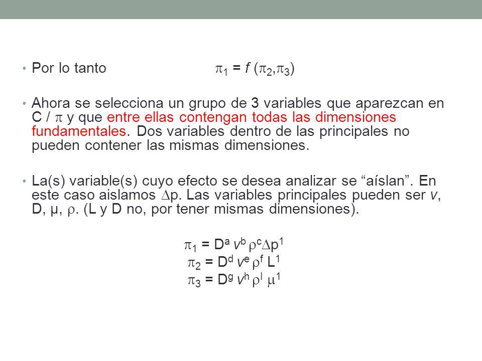 Por lo tanto 1 = f (2,3)