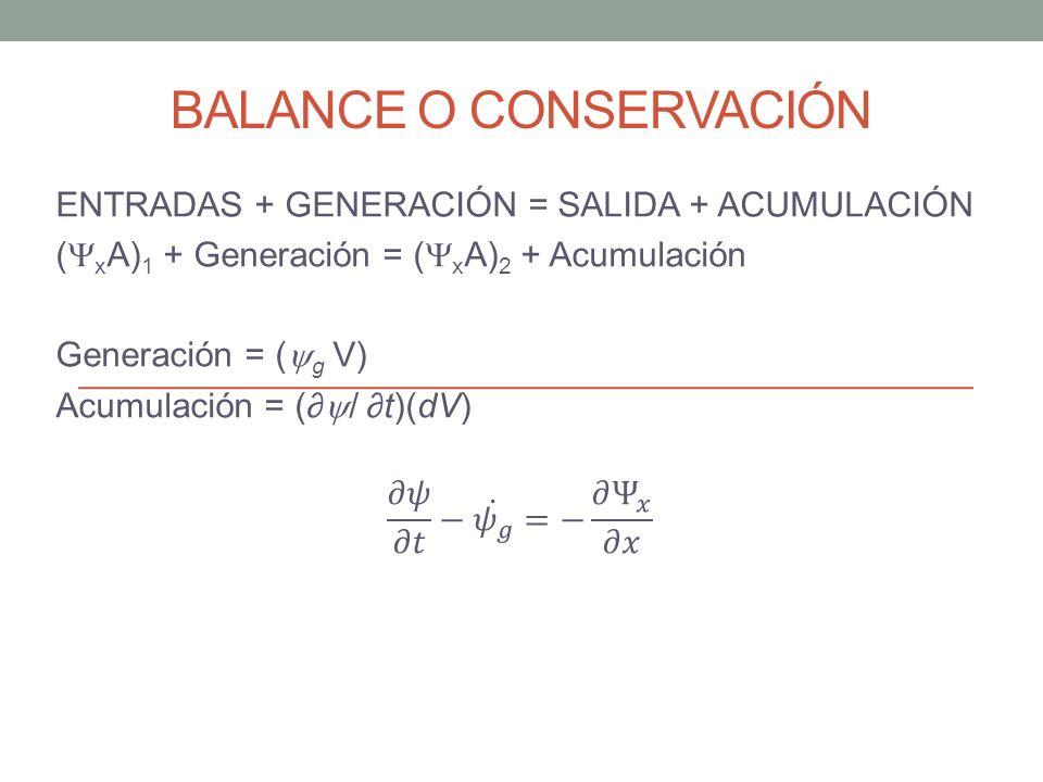 Balance o conservación