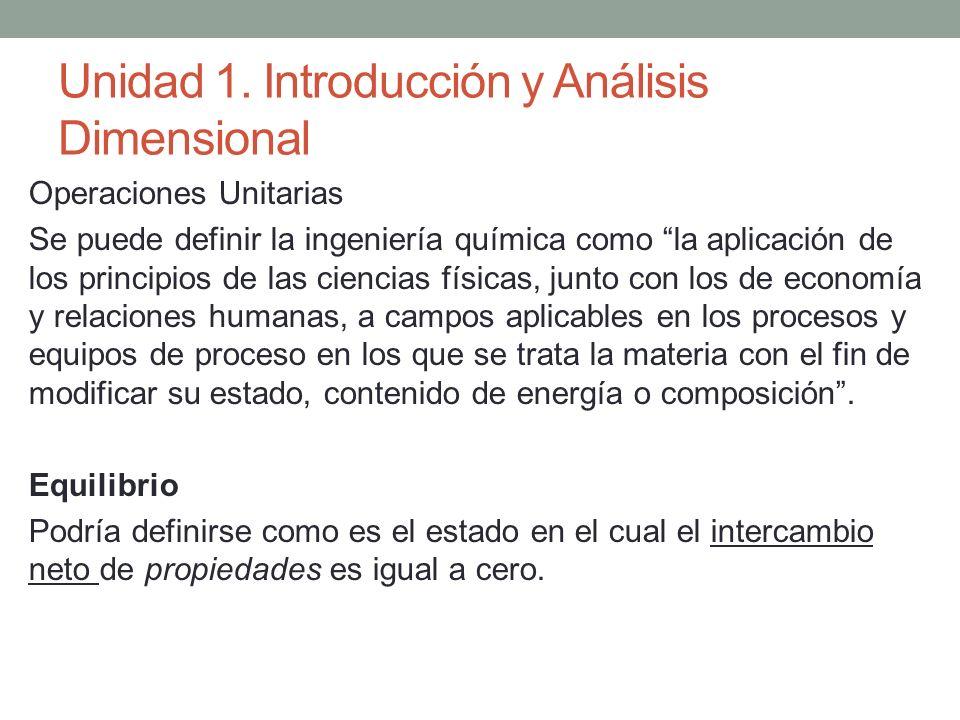 Unidad 1. Introducción y Análisis Dimensional