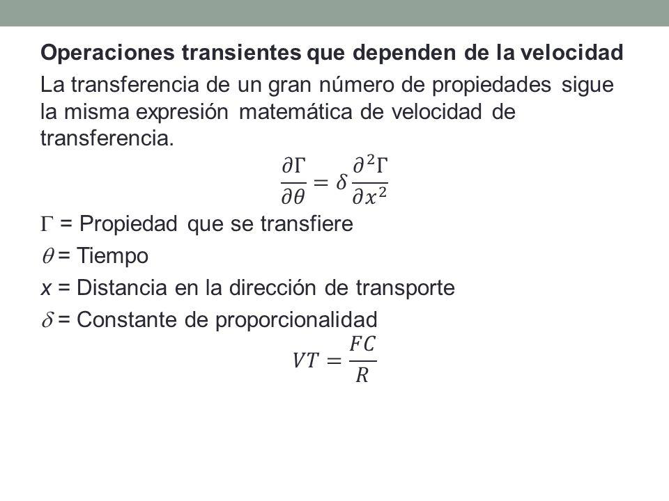 Operaciones transientes que dependen de la velocidad La transferencia de un gran número de propiedades sigue la misma expresión matemática de velocidad de transferencia.