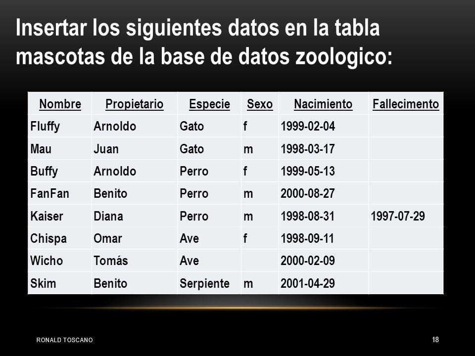 Insertar los siguientes datos en la tabla mascotas de la base de datos zoologico: