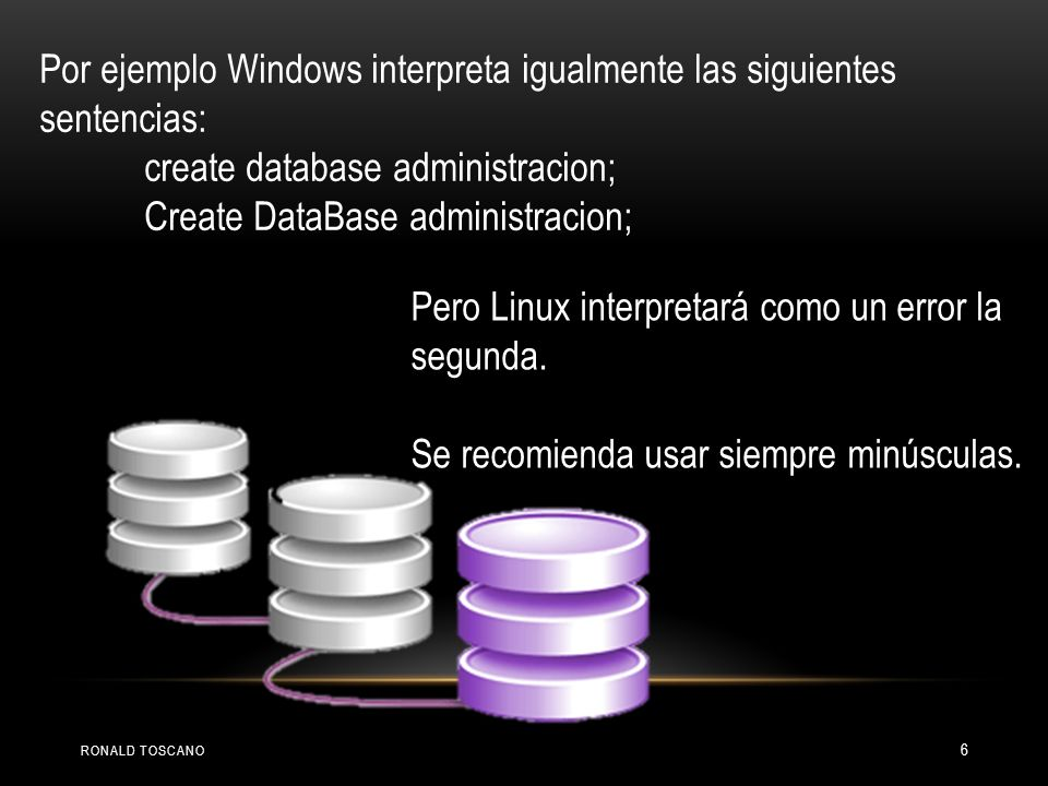 Por ejemplo Windows interpreta igualmente las siguientes sentencias: