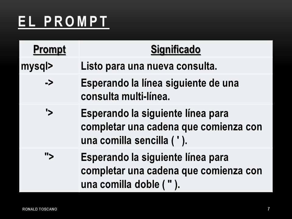 EL PROMPT Prompt Significado mysql> Listo para una nueva consulta.