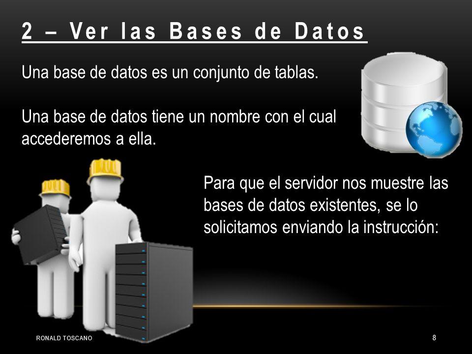 2 – Ver las Bases de Datos Una base de datos es un conjunto de tablas.