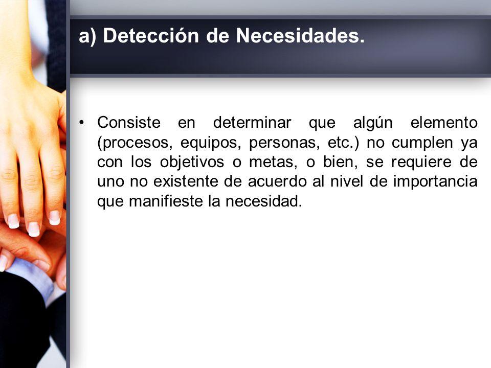 a) Detección de Necesidades.