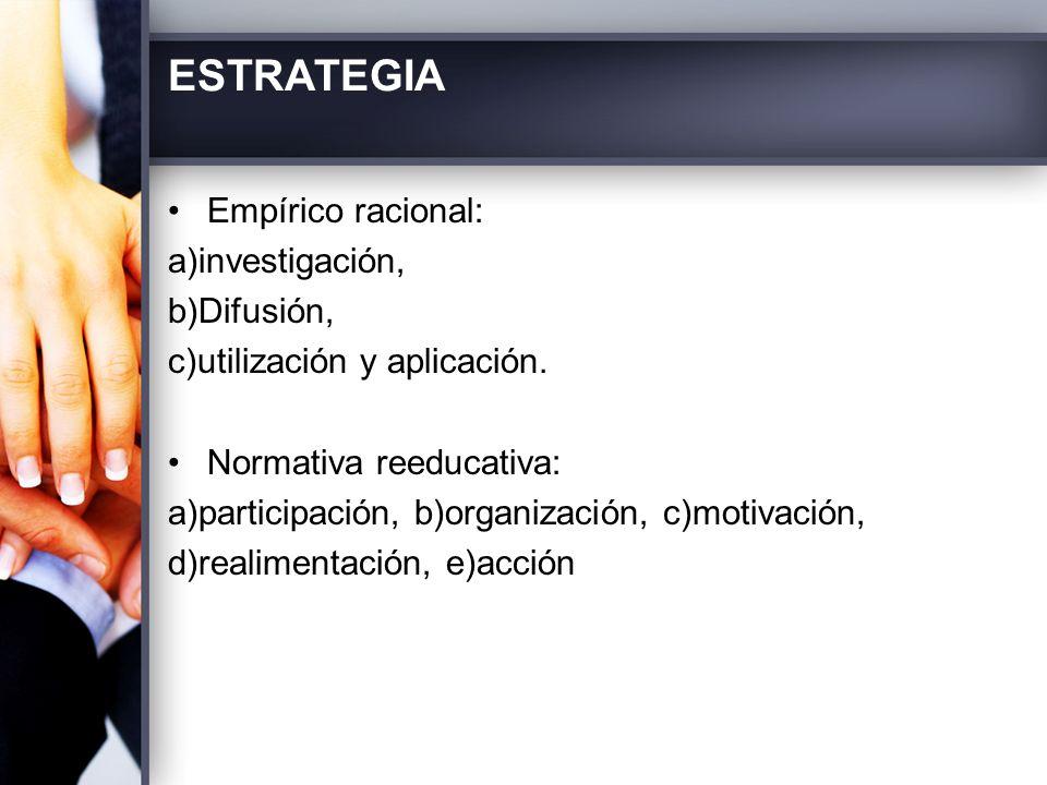 ESTRATEGIA Empírico racional: a)investigación, b)Difusión,
