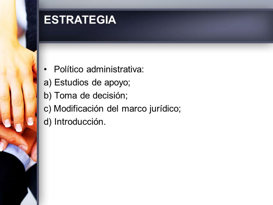 ESTRATEGIA Político administrativa: a) Estudios de apoyo;