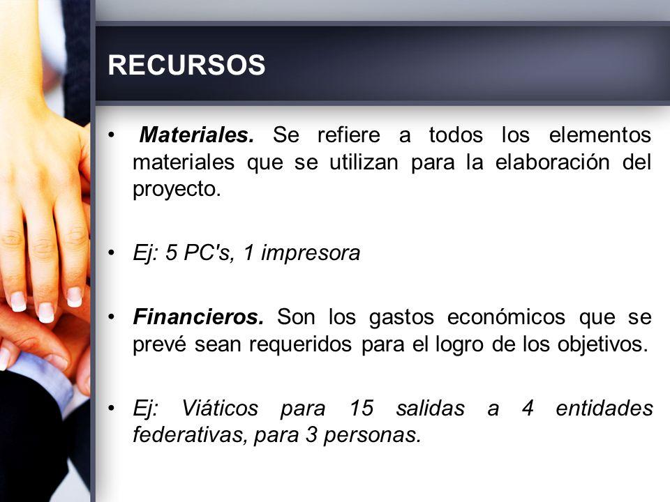 RECURSOS Materiales. Se refiere a todos los elementos materiales que se utilizan para la elaboración del proyecto.