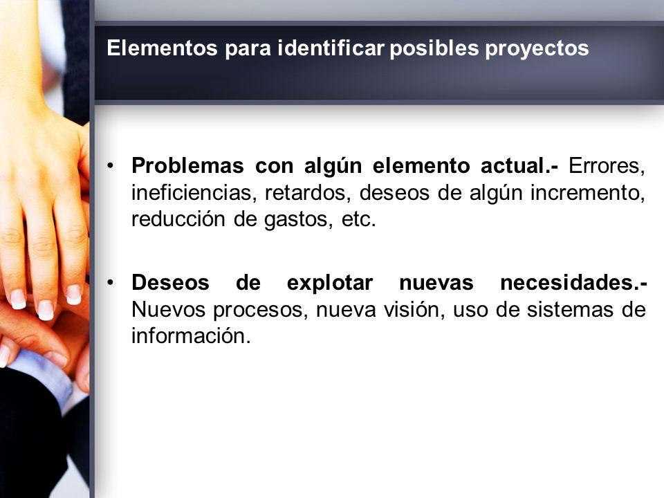 Elementos para identificar posibles proyectos