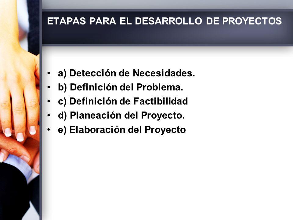 ETAPAS PARA EL DESARROLLO DE PROYECTOS
