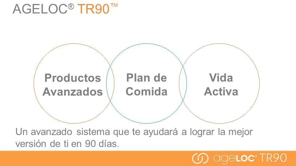 AGELOC® TR90™ Productos Avanzados Plan de Comida Vida Activa