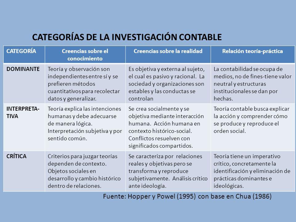 CATEGORÍAS DE LA INVESTIGACIÓN CONTABLE
