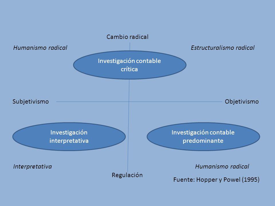 Estructuralismo radical