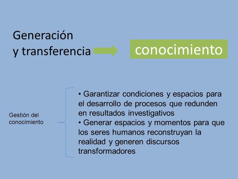 conocimiento Generación y transferencia