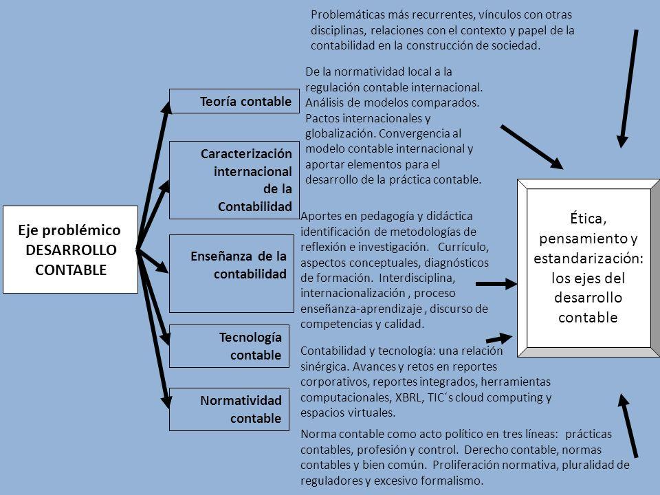 Ética, pensamiento y estandarización: los ejes del desarrollo contable