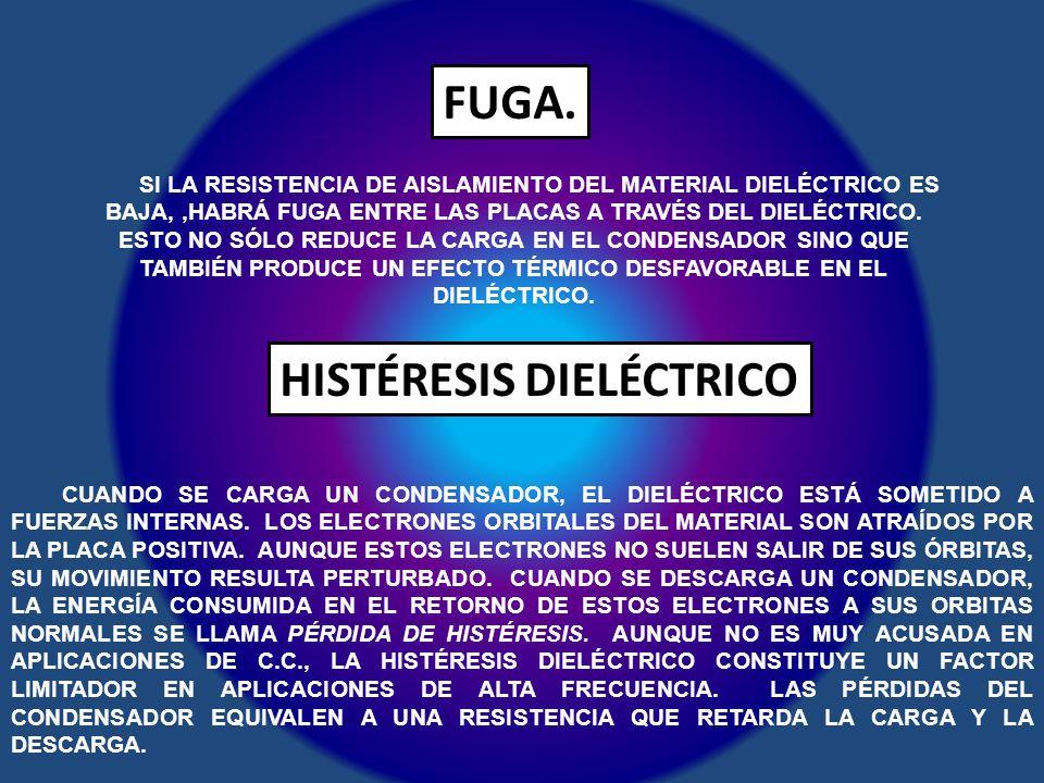 HISTÉRESIS DIELÉCTRICO