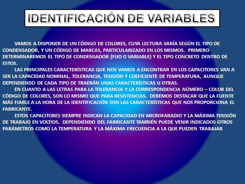 IDENTIFICACIÓN DE VARIABLES