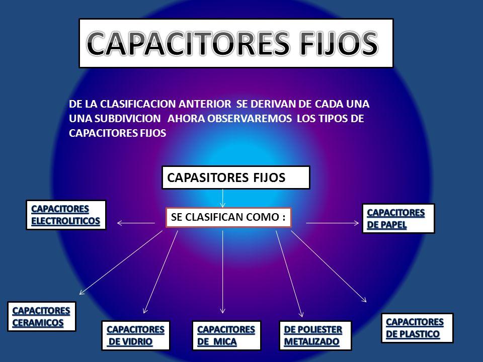 CAPACITORES FIJOS CAPASITORES FIJOS