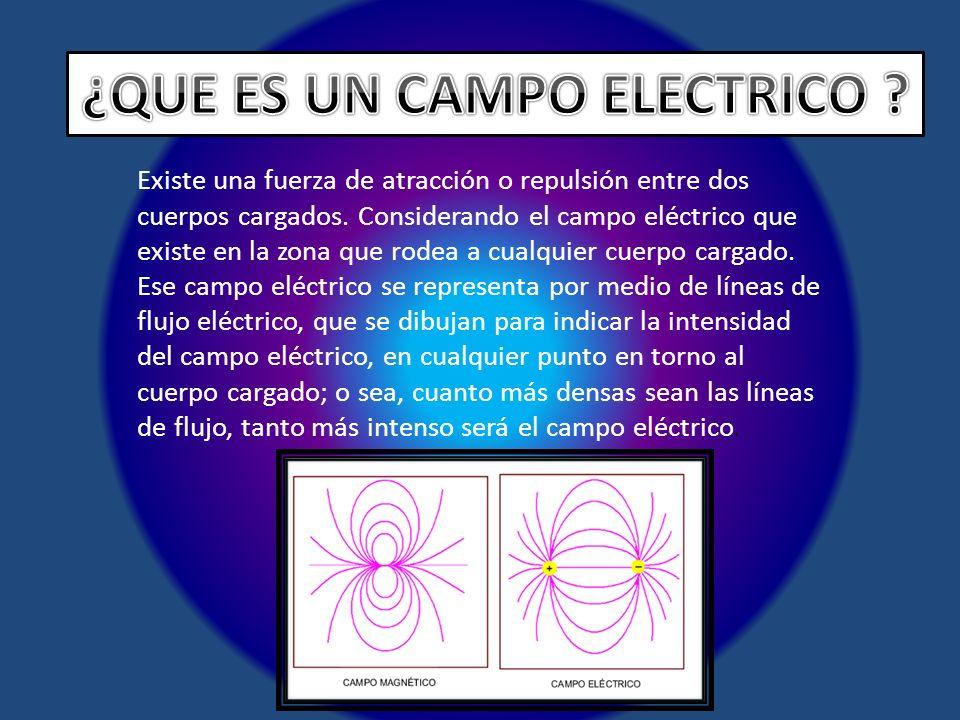 ¿QUE ES UN CAMPO ELECTRICO