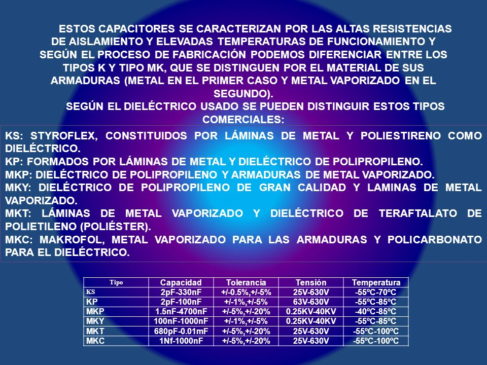 KP: FORMADOS POR LÁMINAS DE METAL Y DIELÉCTRICO DE POLIPROPILENO.