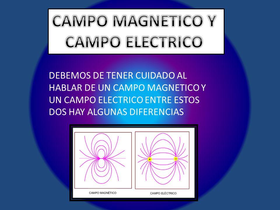 CAMPO MAGNETICO Y CAMPO ELECTRICO