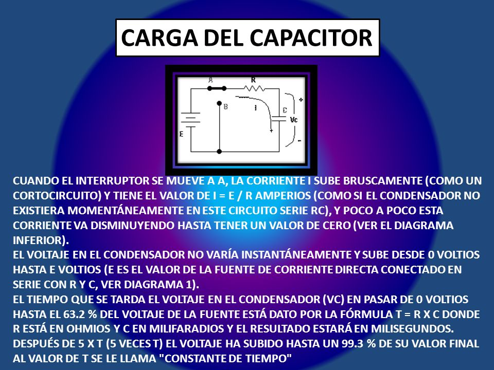 CARGA DEL CAPACITOR