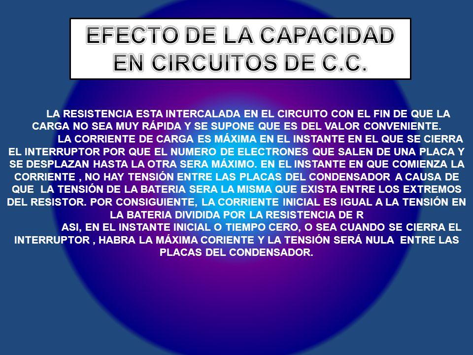 EFECTO DE LA CAPACIDAD EN CIRCUITOS DE C.C.