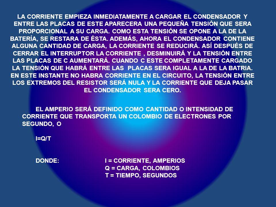 LA CORRIENTE EMPIEZA INMEDIATAMENTE A CARGAR EL CONDENSADOR Y ENTRE LAS PLACAS DE ESTE APARECERA UNA PEQUEÑA TENSIÓN QUE SERA PROPORCIONAL A SU CARGA. COMO ESTA TENSIÓN SE OPONE A LA DE LA BATERÍA, SE RESTARA DE ÉSTA. ADEMÁS, AHORA EL CONDENSADOR CONTIENE ALGUNA CANTIDAD DE CARGA, LA CORRIENTE SE REDUCIRÁ. ASÍ DESPUÉS DE CERRAR EL INTERRUPTOR LA CORRIENTE , DESMINUIRÁ Y LA TENSIÓN ENTRE LAS PLACAS DE C AUMENTARÁ. CUANDO C ESTE COMPLETAMENTE CARGADO LA TENSIÓN QUE HABRÁ ENTRE LAS PLACAS SERA IGUAL A LA DE LA BATRIA. EN ESTE INSTANTE NO HABRA CORRIENTE EN EL CIRCUITO, LA TENSIÓN ENTRE LOS EXTREMOS DEL RESISTOR SERÁ NULA Y LA CORRIENTE QUE DEJA PASAR EL CONDENSADOR SERA CERO.