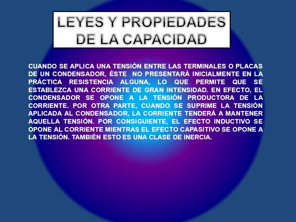 LEYES Y PROPIEDADES DE LA CAPACIDAD