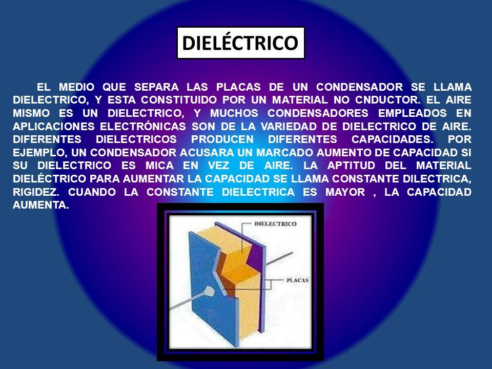 DIELÉCTRICO