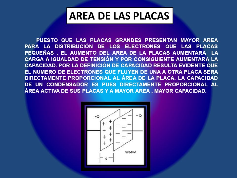 AREA DE LAS PLACAS