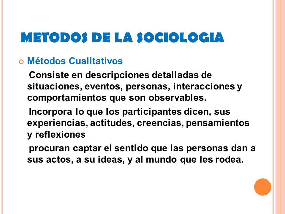 METODOS DE LA SOCIOLOGIA
