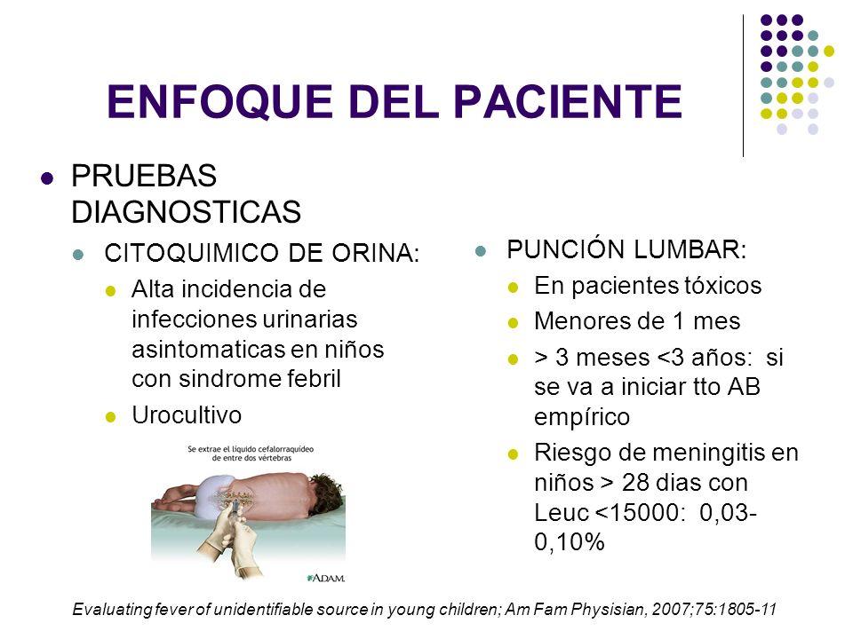 ENFOQUE DEL PACIENTE PRUEBAS DIAGNOSTICAS CITOQUIMICO DE ORINA: