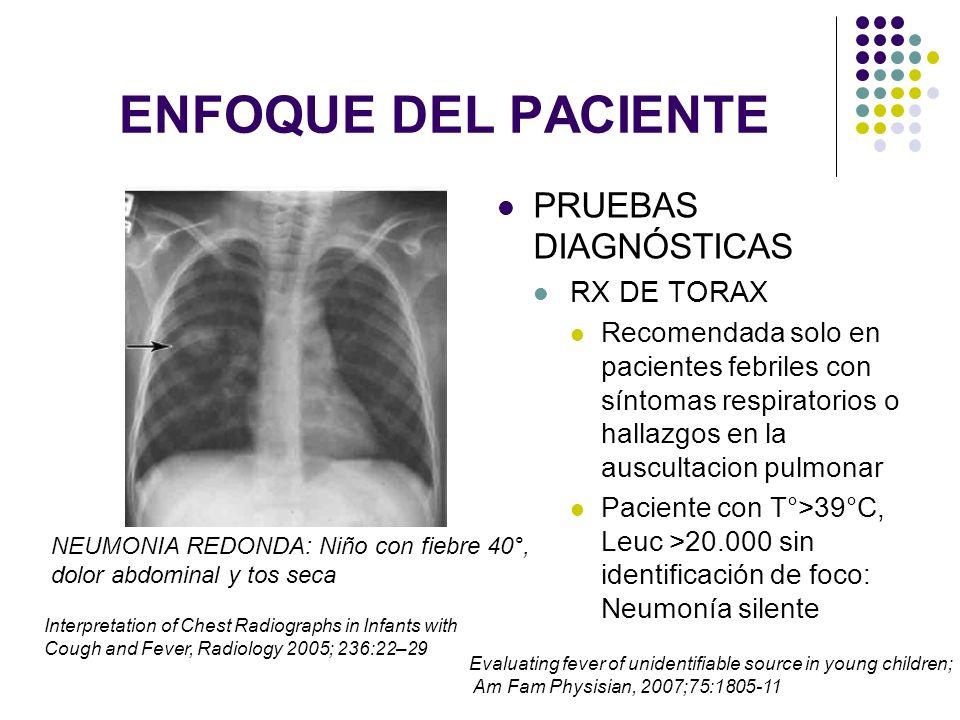 ENFOQUE DEL PACIENTE PRUEBAS DIAGNÓSTICAS RX DE TORAX