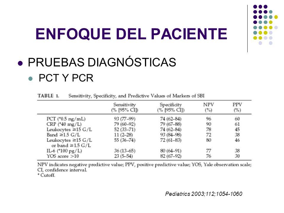 ENFOQUE DEL PACIENTE PRUEBAS DIAGNÓSTICAS PCT Y PCR