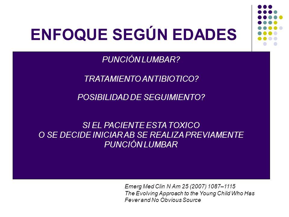 ENFOQUE SEGÚN EDADES NIÑOS DE 28-90 DÍAS