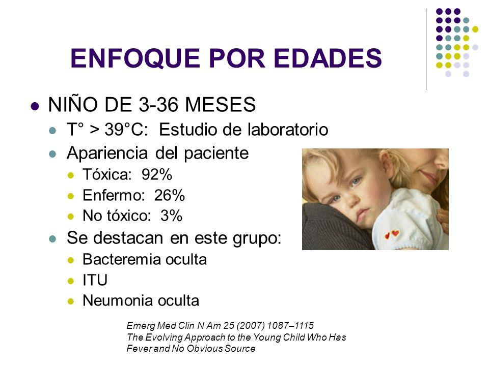 ENFOQUE POR EDADES NIÑO DE 3-36 MESES